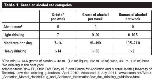 alcohol addiction uptodate