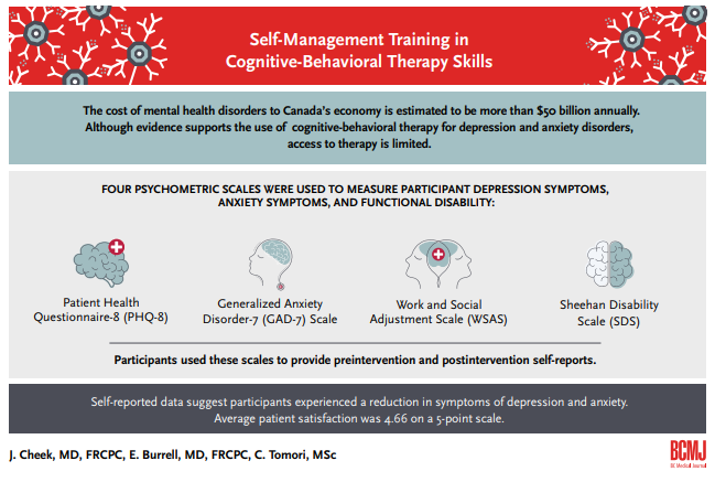 Self-Management Training in Cognitive-Behavioral Therapy Skills [Infographic]