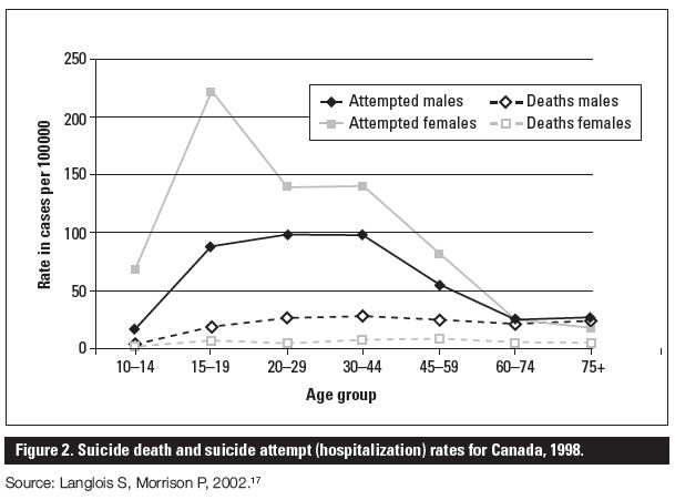 The silent epidemic of male suicide | British Columbia ...