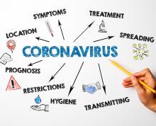 Coronavirus: Symptoms, spreading, transmitting and restrictions